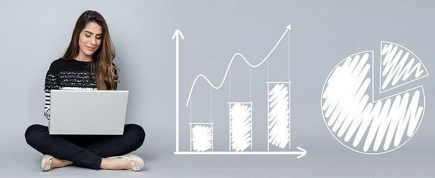 Wordpress growth